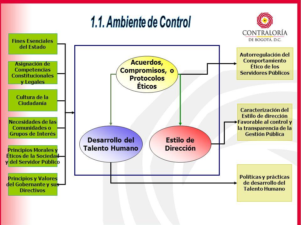 1.1. Ambiente de Control Acuerdos, Compromisos, o Protocolos Éticos