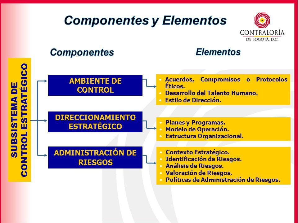 Componentes y Elementos Componentes Elementos