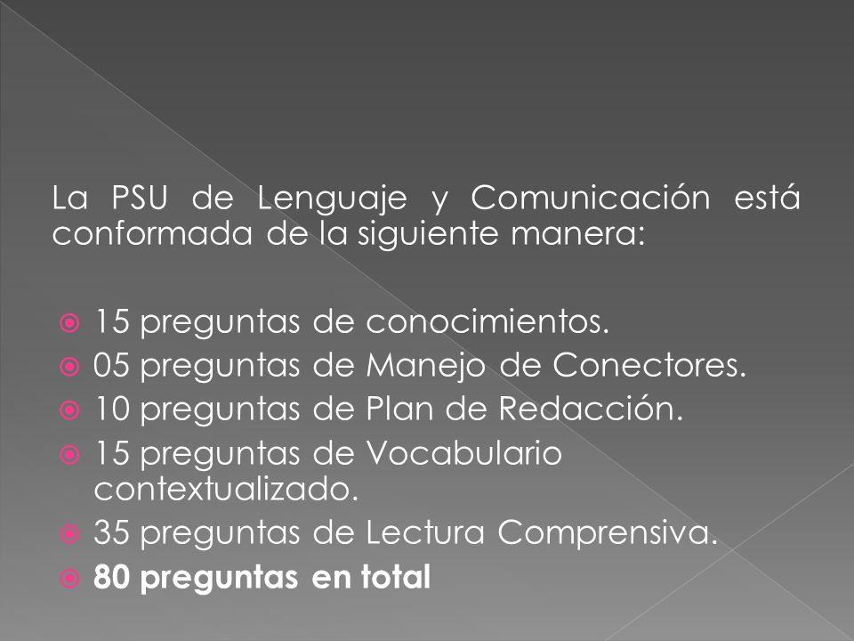 La PSU de Lenguaje y Comunicación está conformada de la siguiente manera:
