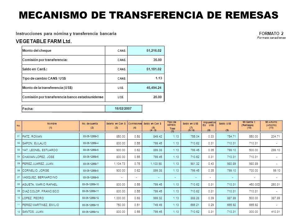 MECANISMO DE TRANSFERENCIA DE REMESAS