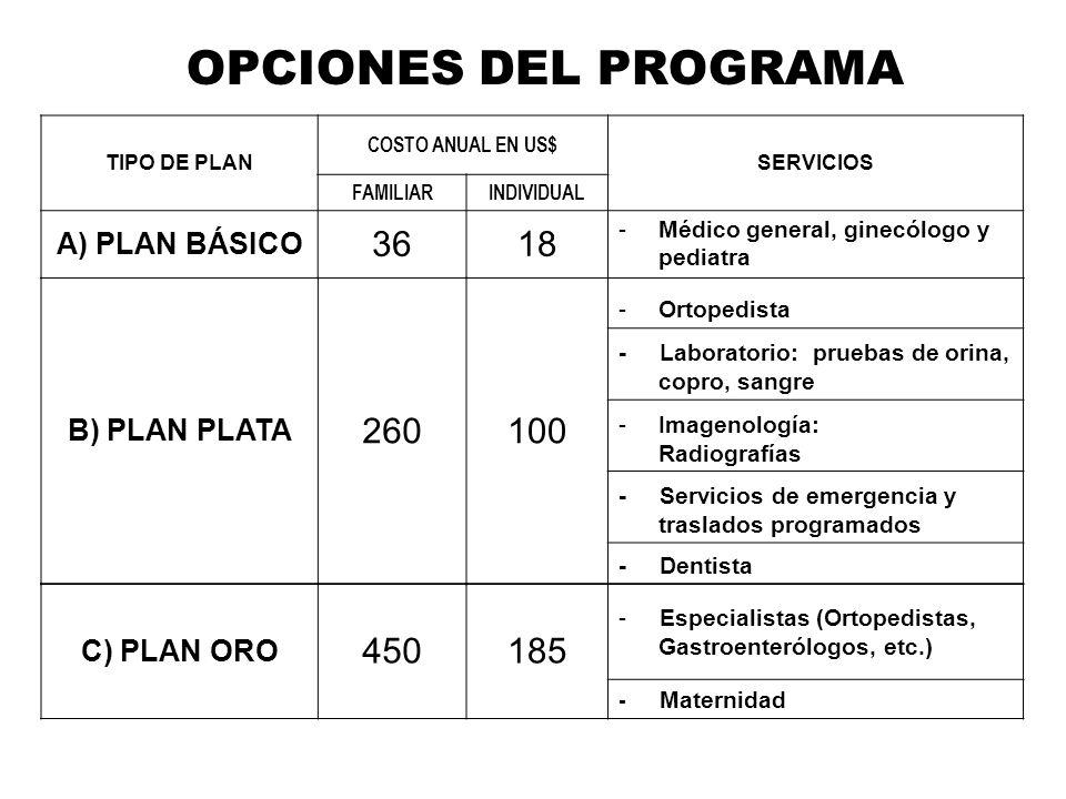 OPCIONES DEL PROGRAMA 36 18 260 100 450 185 A) PLAN BÁSICO