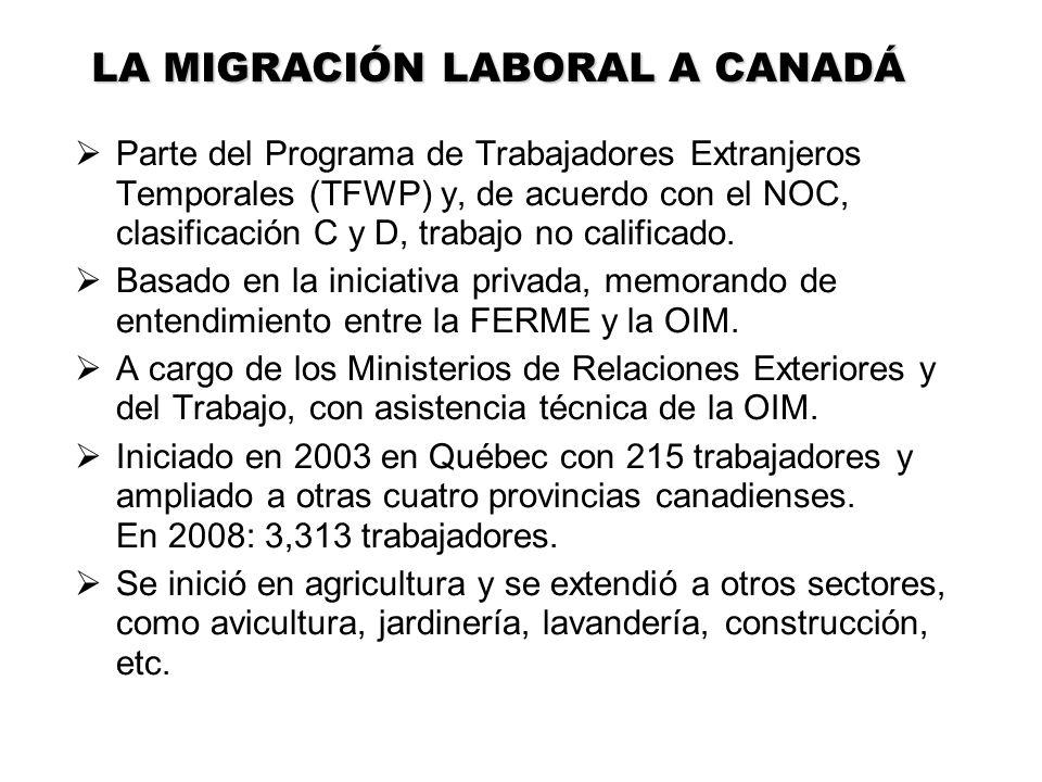 LA MIGRACIÓN LABORAL A CANADÁ