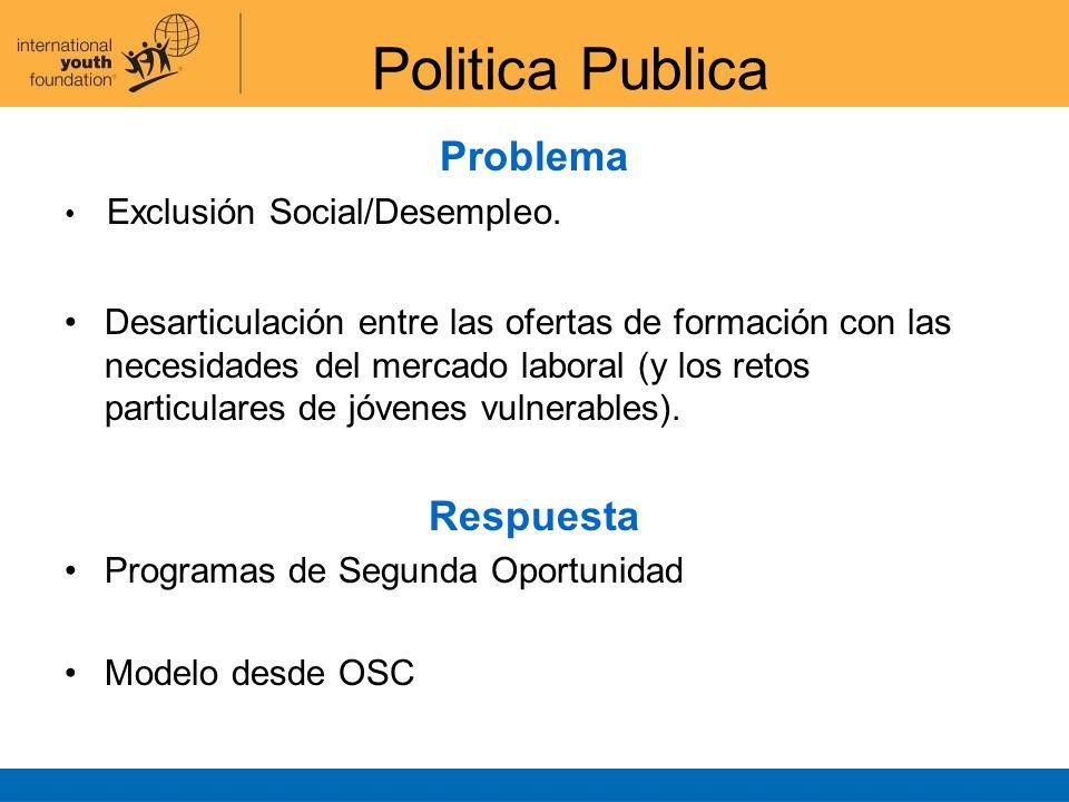 Politica Publica Problema Respuesta