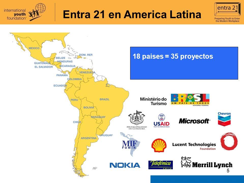 Latin America & Caribbean