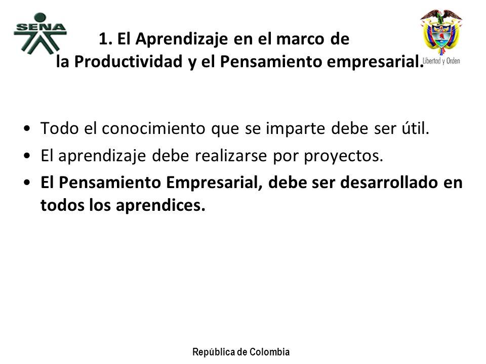 1. El Aprendizaje en el marco de la Productividad y el Pensamiento empresarial.