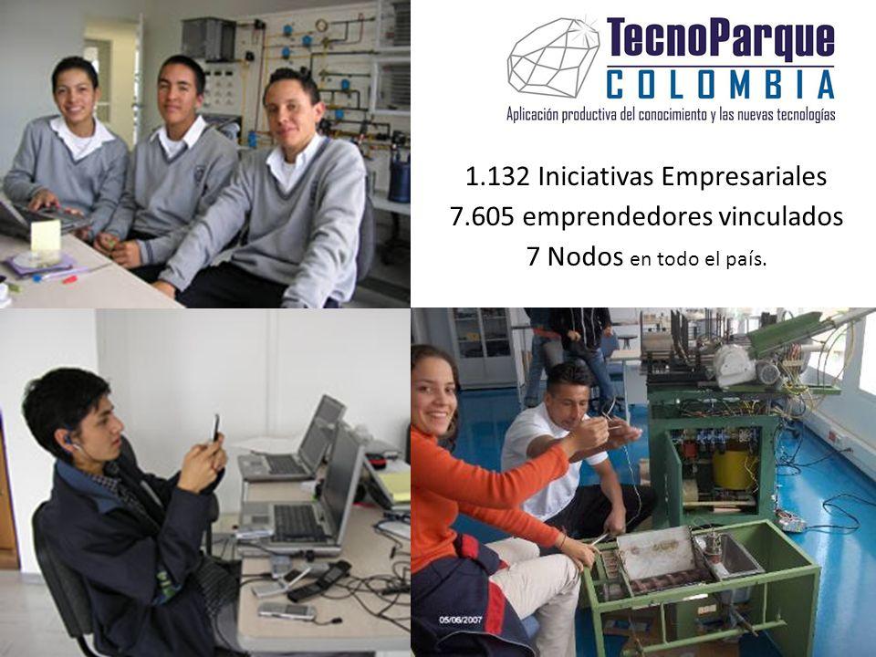 1.132 Iniciativas Empresariales 7.605 emprendedores vinculados