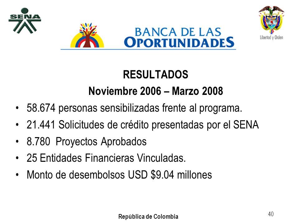 RESULTADOS Noviembre 2006 – Marzo 2008. 58.674 personas sensibilizadas frente al programa. 21.441 Solicitudes de crédito presentadas por el SENA.