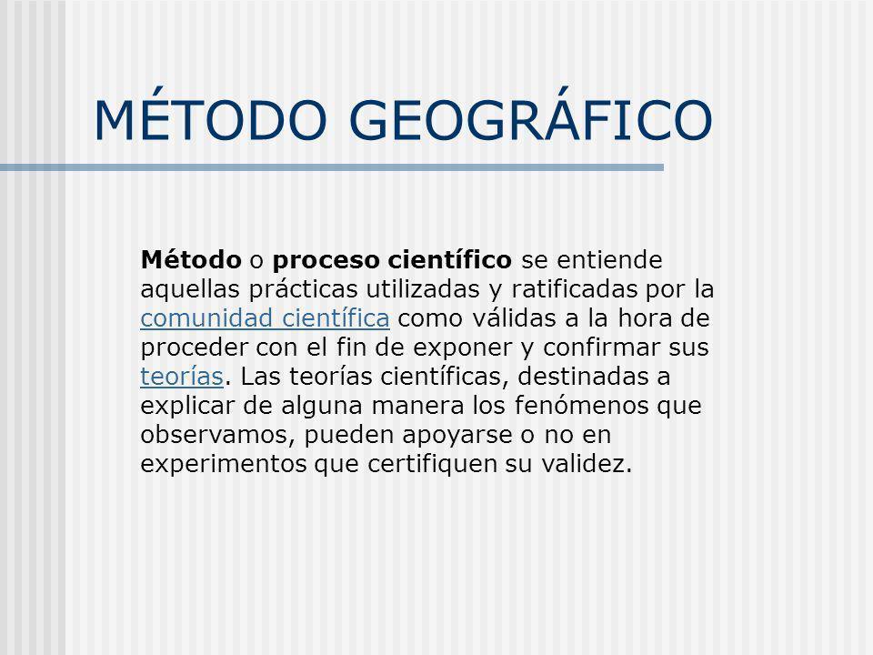 MÉTODO GEOGRÁFICO