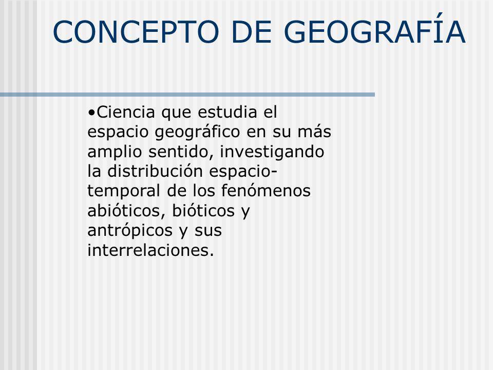 CONCEPTO DE GEOGRAFÍA