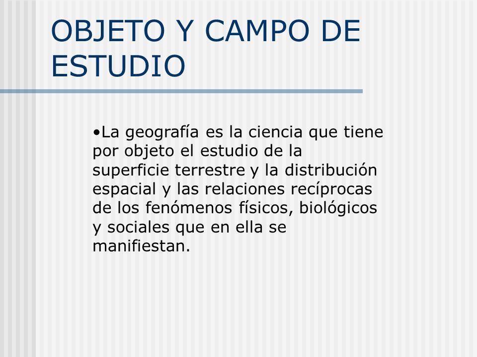 OBJETO Y CAMPO DE ESTUDIO