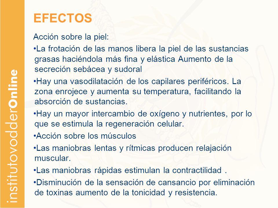 EFECTOS Acción sobre la piel: