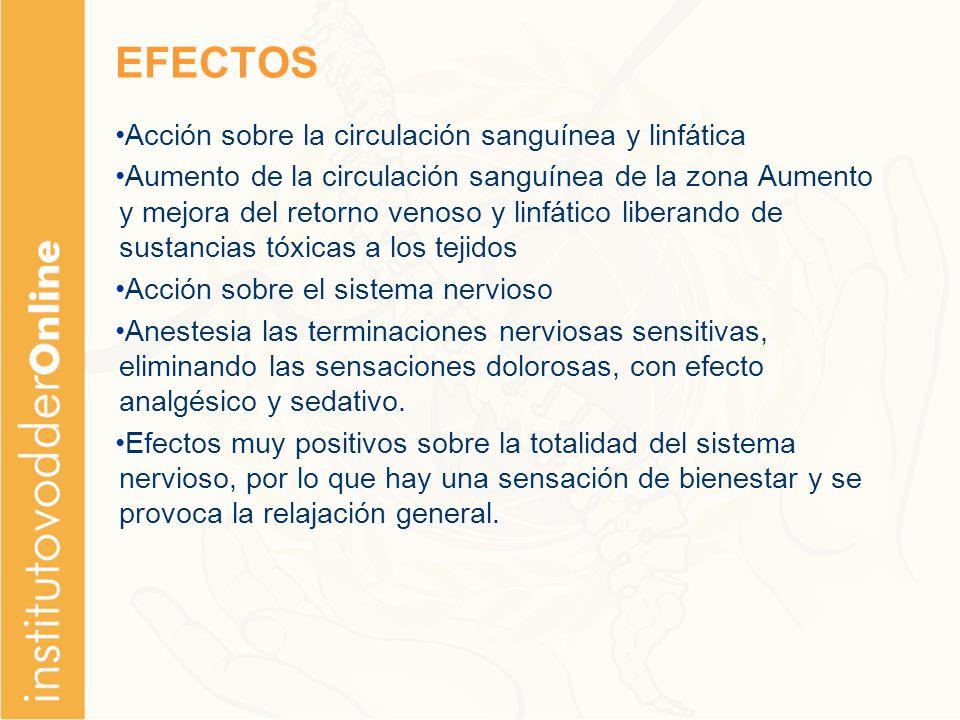 EFECTOS Acción sobre la circulación sanguínea y linfática