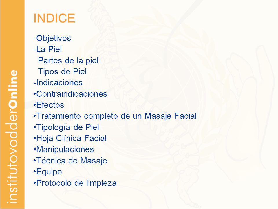 INDICE -Objetivos -La Piel Partes de la piel Tipos de Piel