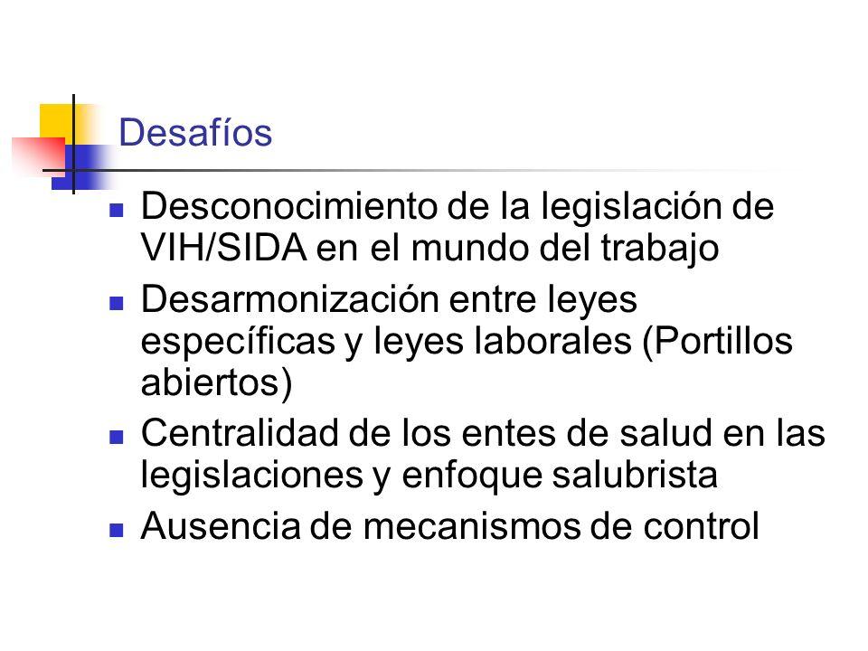 Desconocimiento de la legislación de VIH/SIDA en el mundo del trabajo