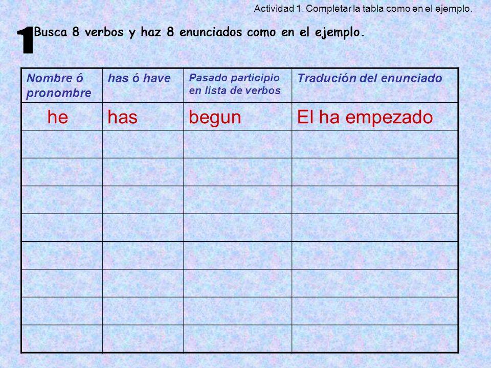 Actividad 1. Completar la tabla como en el ejemplo.