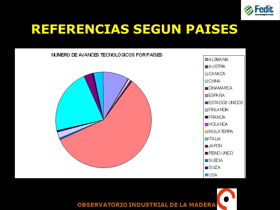 REFERENCIAS SEGUN PAISES