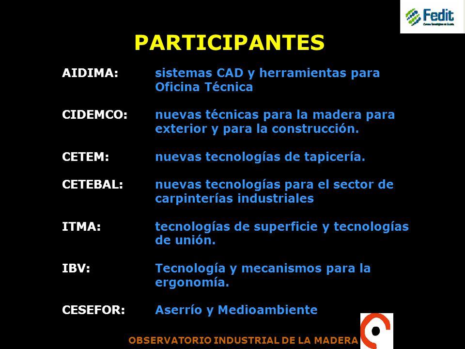 PARTICIPANTES AIDIMA: sistemas CAD y herramientas para Oficina Técnica