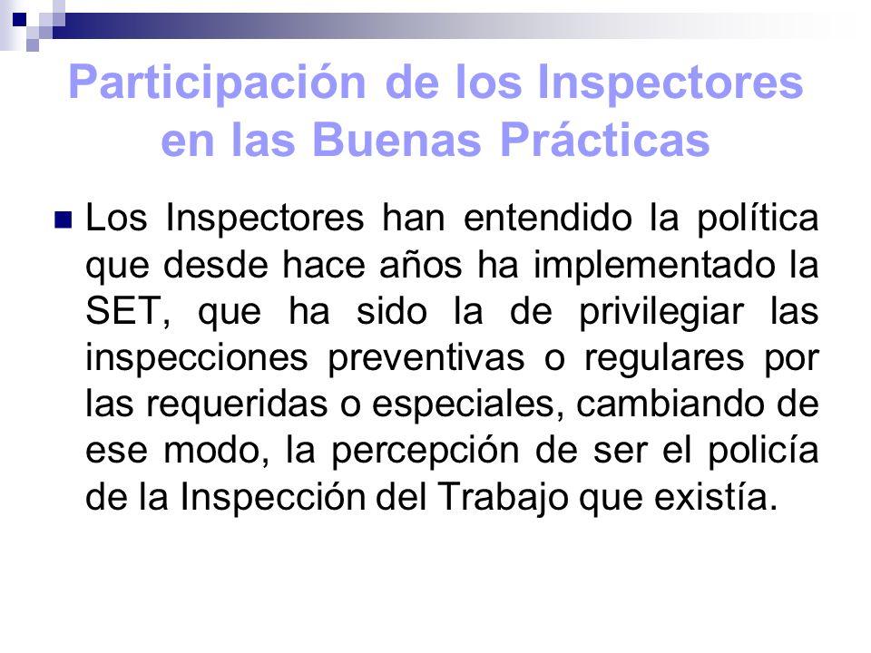 Participación de los Inspectores en las Buenas Prácticas