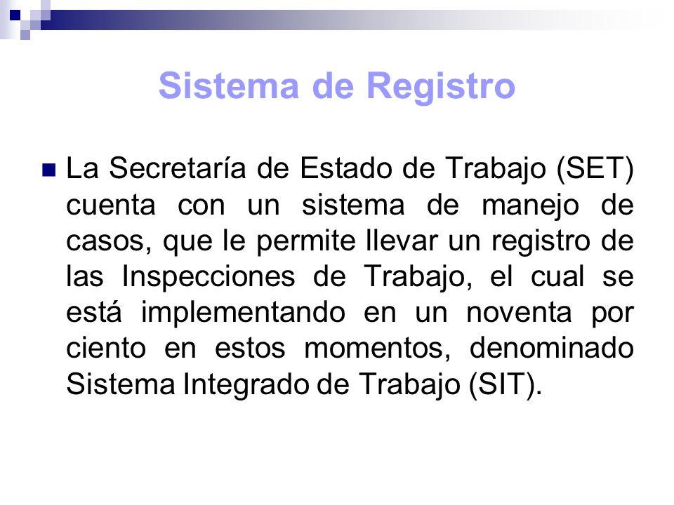 Sistema de Registro