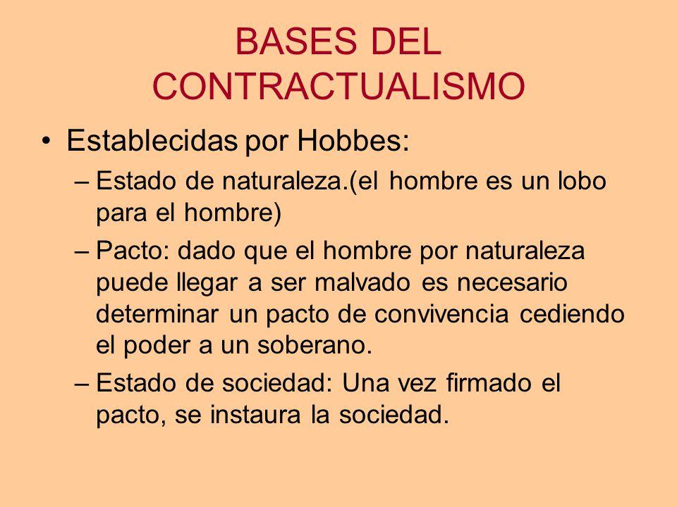 BASES DEL CONTRACTUALISMO