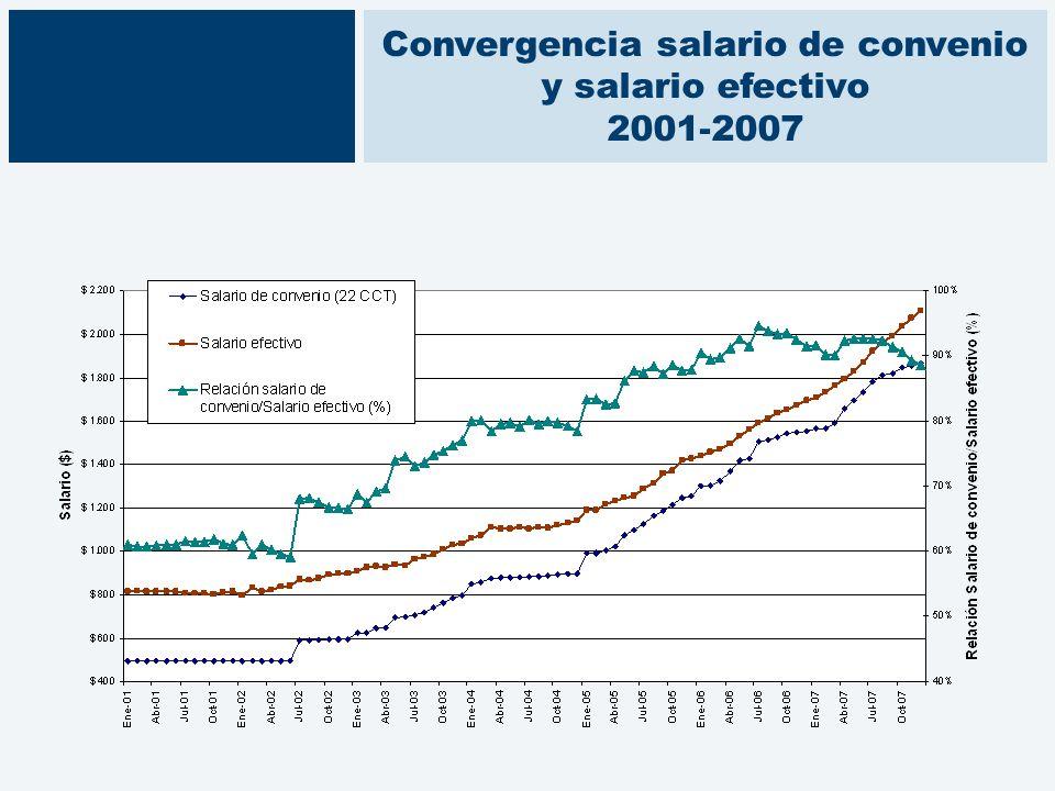 Convergencia salario de convenio y salario efectivo 2001-2007
