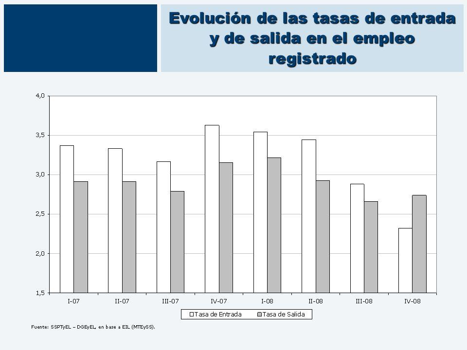 Evolución de las tasas de entrada y de salida en el empleo registrado