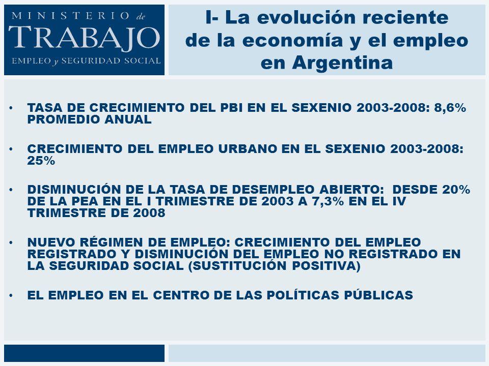 I- La evolución reciente de la economía y el empleo en Argentina