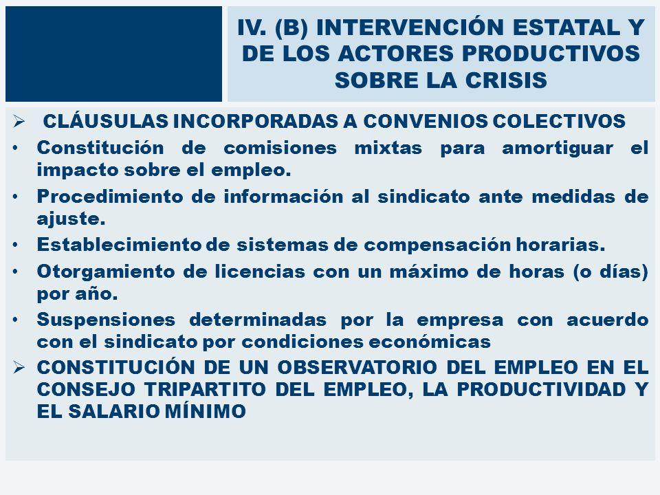 IV. (B) INTERVENCIÓN ESTATAL Y DE LOS ACTORES PRODUCTIVOS SOBRE LA CRISIS