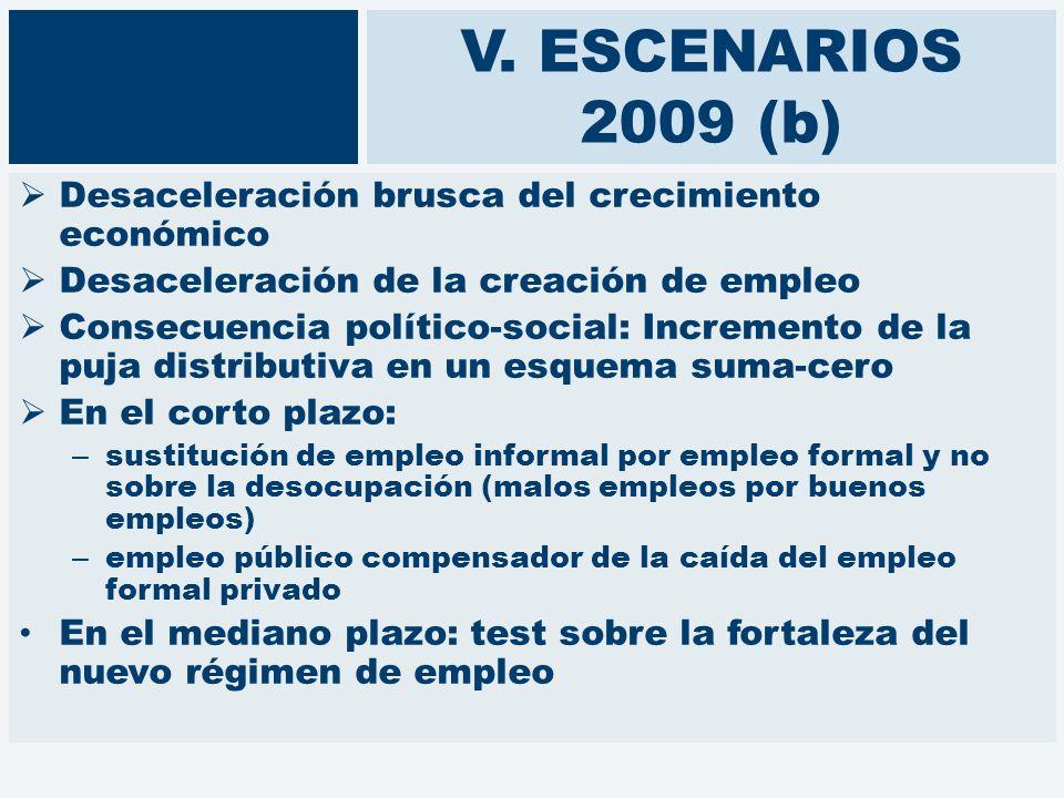 V. ESCENARIOS 2009 (b) Desaceleración brusca del crecimiento económico