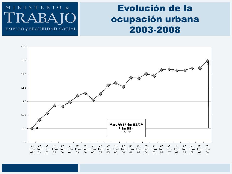 Evolución de la ocupación urbana 2003-2008