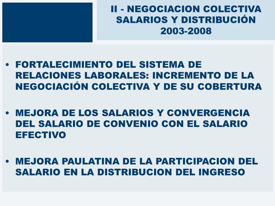 II - NEGOCIACION COLECTIVA SALARIOS Y DISTRIBUCIÓN 2003-2008