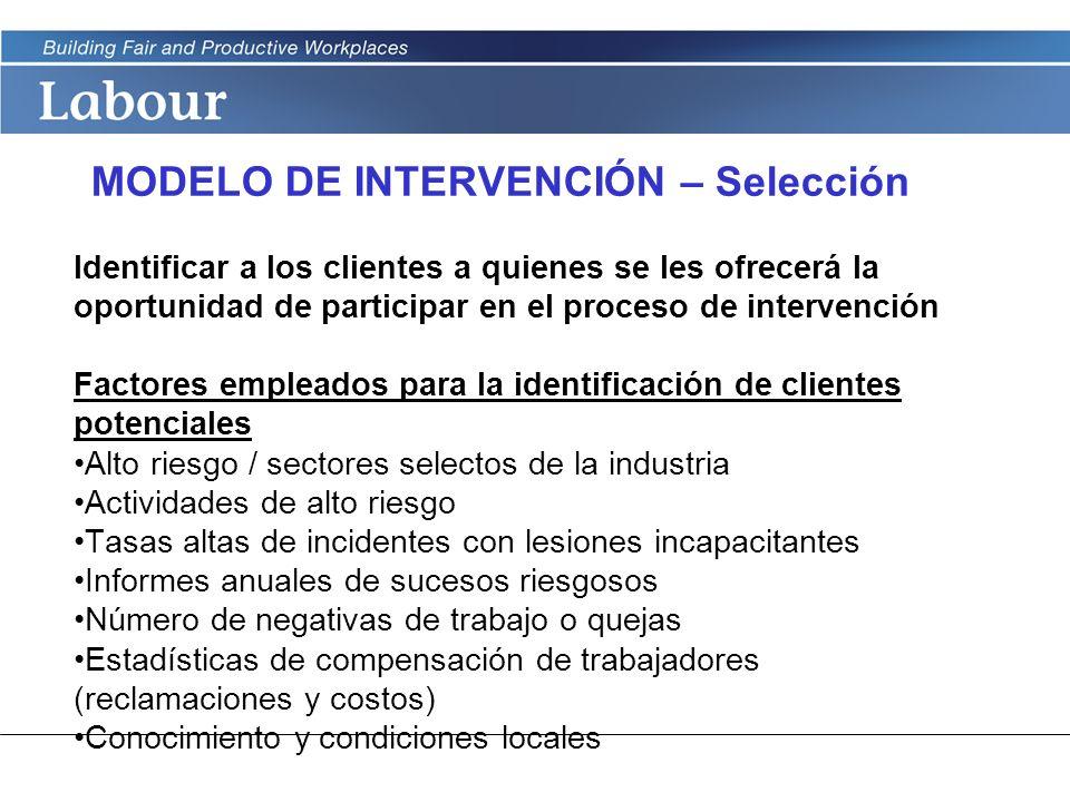 MODELO DE INTERVENCIÓN – Selección