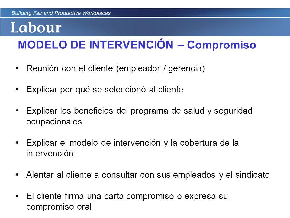 MODELO DE INTERVENCIÓN – Compromiso