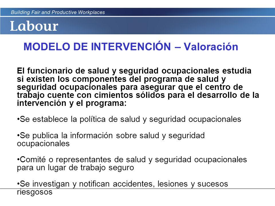MODELO DE INTERVENCIÓN – Valoración