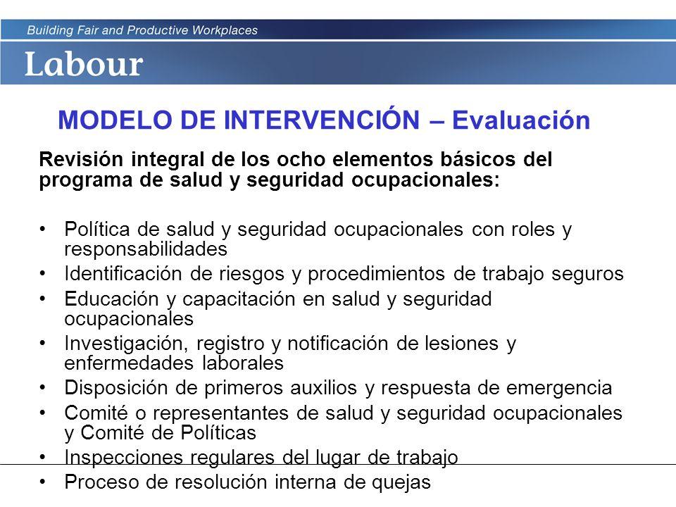 MODELO DE INTERVENCIÓN – Evaluación