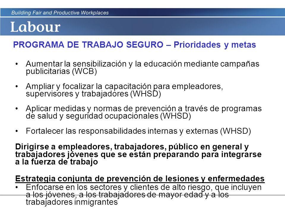 PROGRAMA DE TRABAJO SEGURO – Prioridades y metas