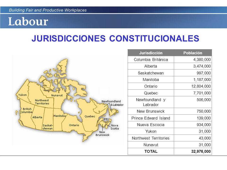 JURISDICCIONES CONSTITUCIONALES