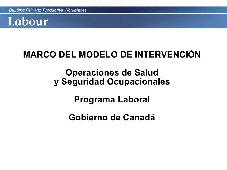 MARCO DEL MODELO DE INTERVENCIÓN Operaciones de Salud y Seguridad Ocupacionales Programa Laboral Gobierno de Canadá