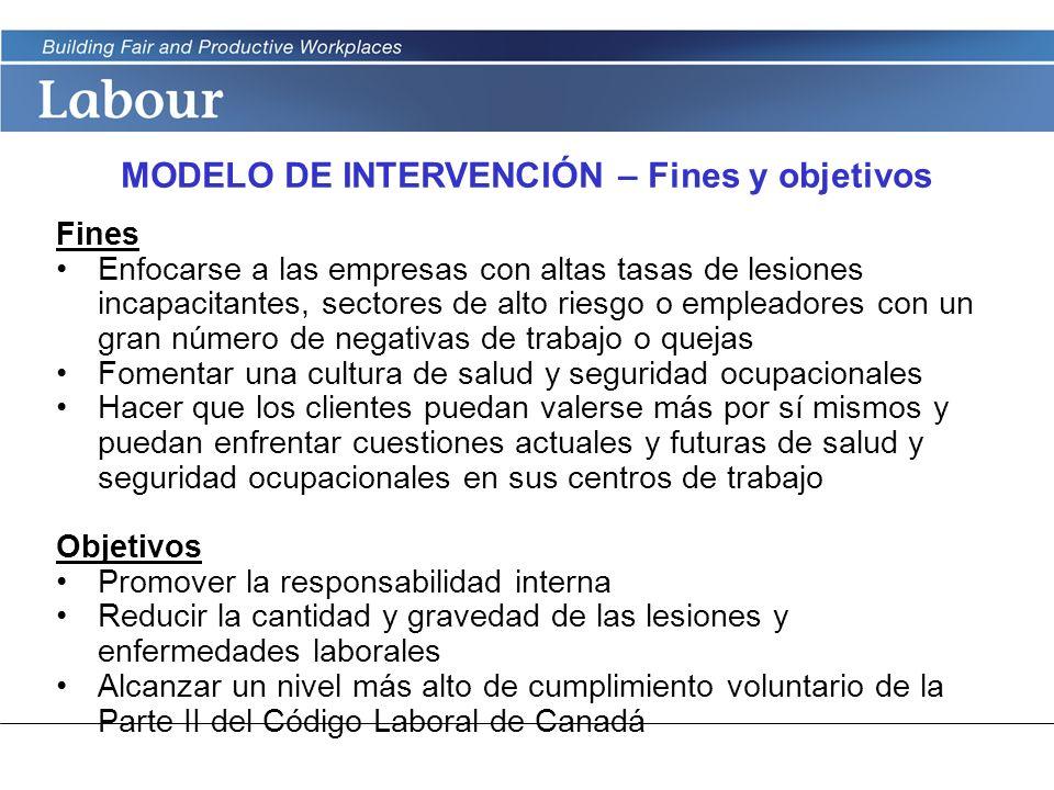 MODELO DE INTERVENCIÓN – Fines y objetivos