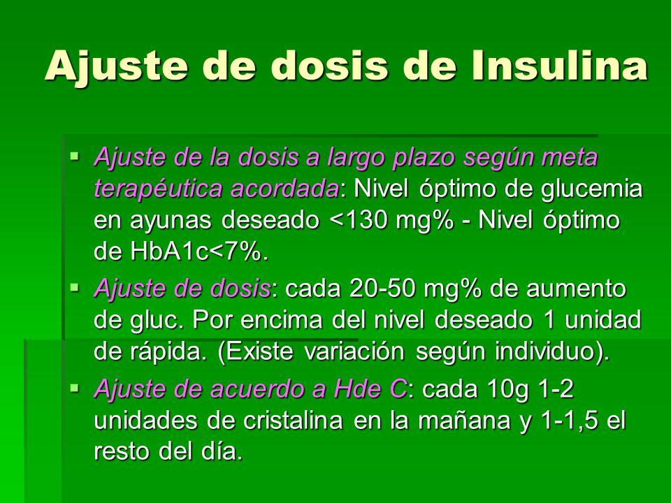 Ajuste de dosis de Insulina