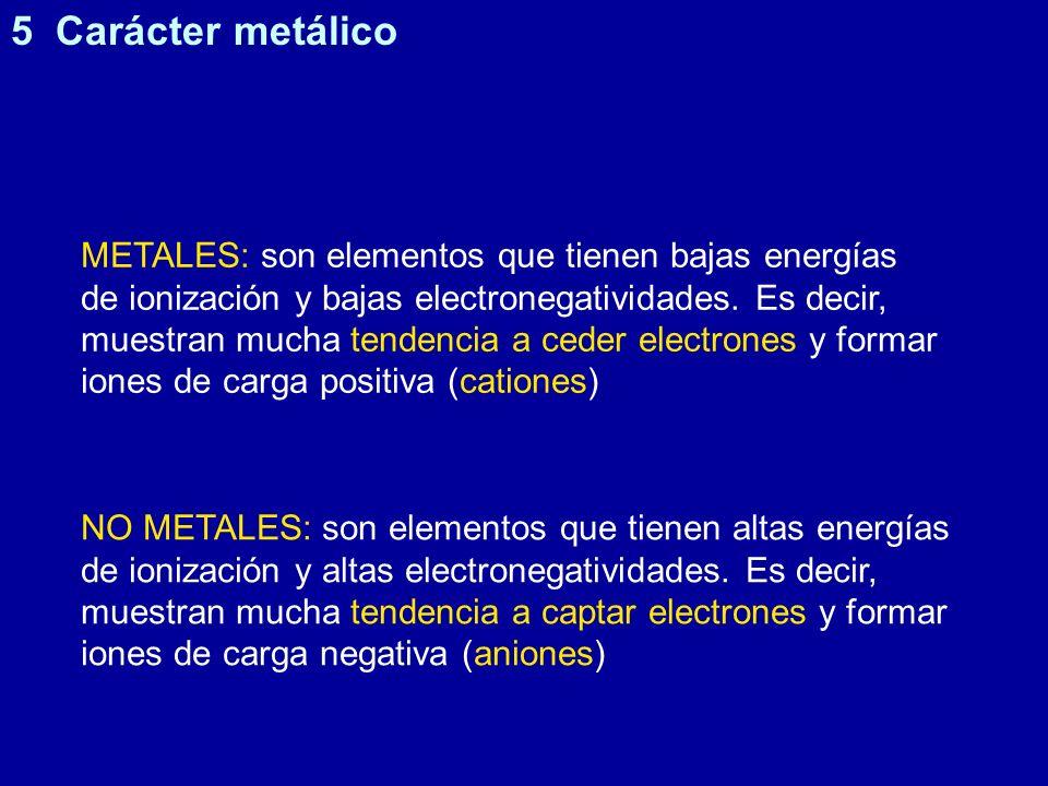 5 Carácter metálico