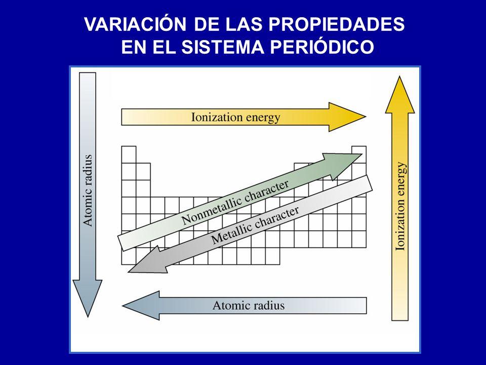 VARIACIÓN DE LAS PROPIEDADES EN EL SISTEMA PERIÓDICO