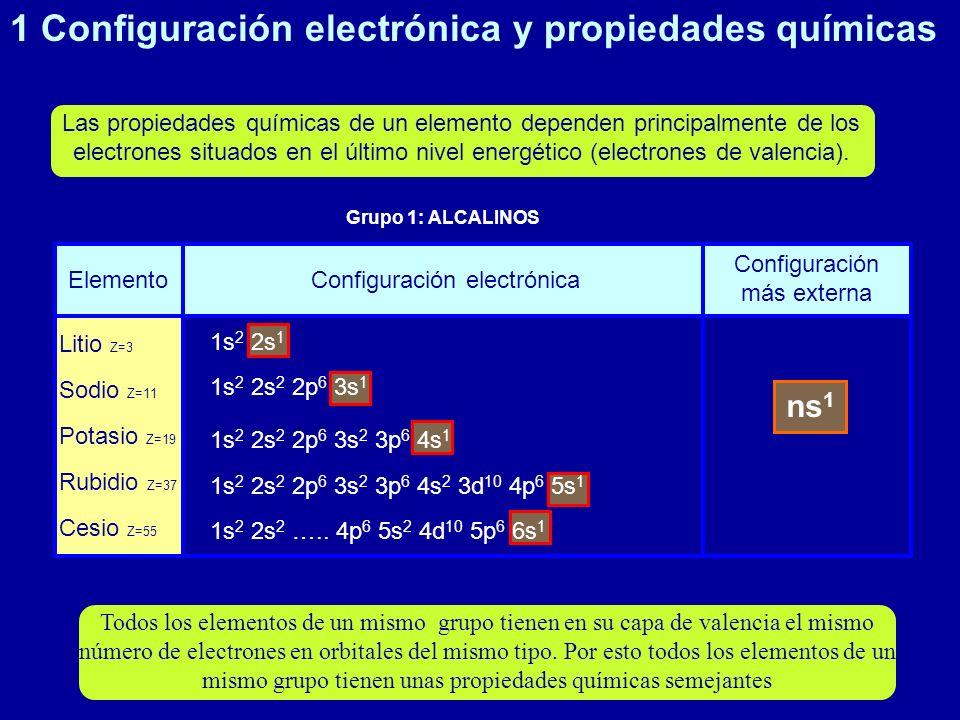Tabla peridica propiedades peridicas ppt video online descargar 2 1 configuracin electrnica y propiedades qumicas urtaz Choice Image
