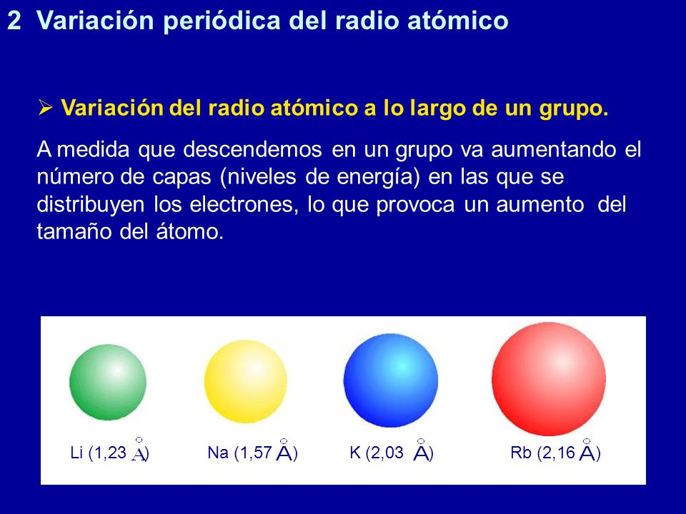 2 Variación periódica del radio atómico