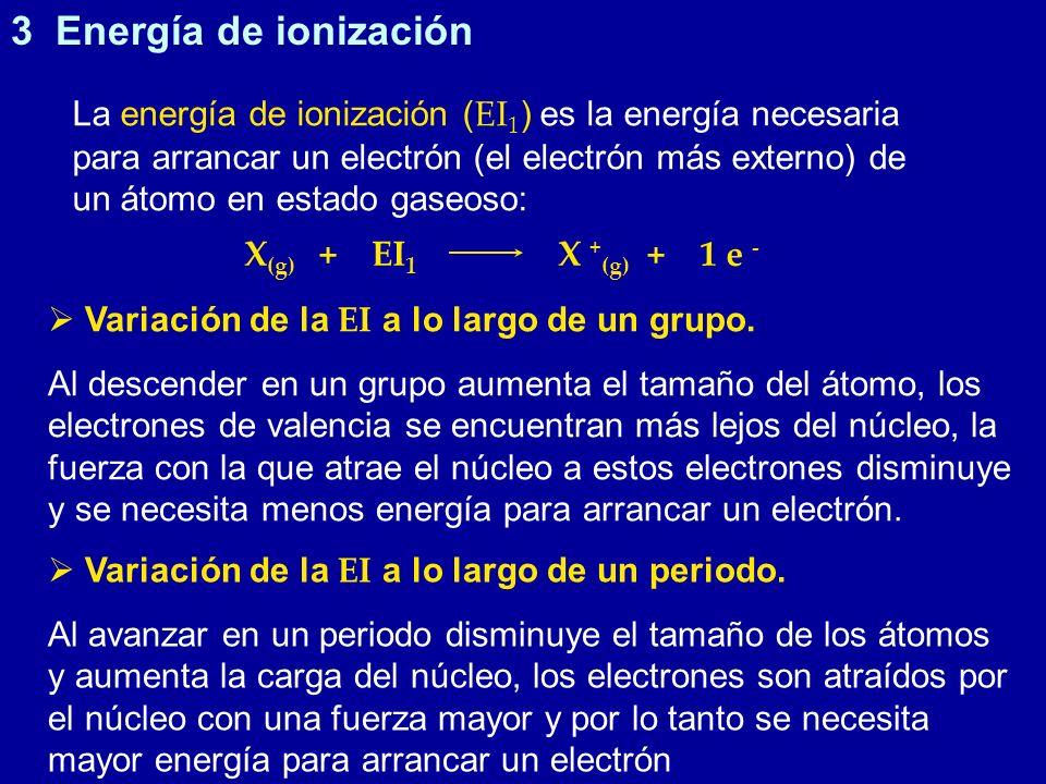 3 Energía de ionización