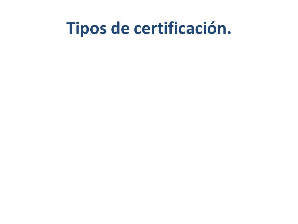 Tipos de certificación.