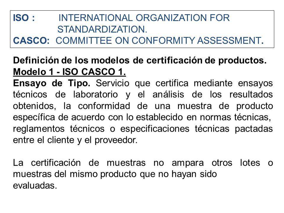 ISO : INTERNATIONAL ORGANIZATION FOR