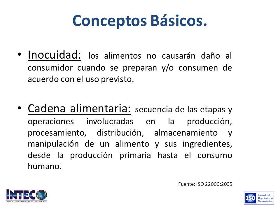 Conceptos Básicos. Inocuidad: los alimentos no causarán daño al consumidor cuando se preparan y/o consumen de acuerdo con el uso previsto.