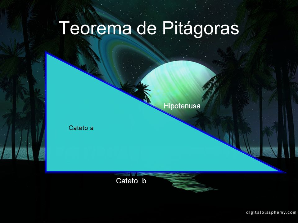 Teorema de Pitágoras Cateto a Hipotenusa Cateto b