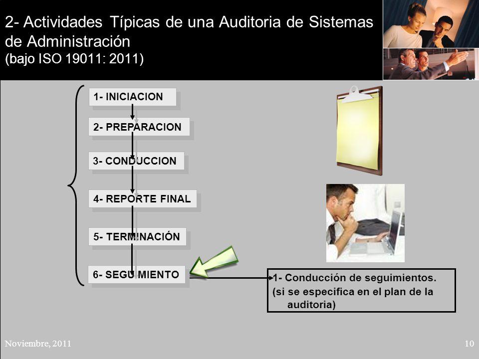 2- Actividades Típicas de una Auditoria de Sistemas de Administración (bajo ISO 19011: 2011)